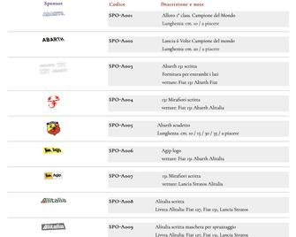 adesivi singoli sponsor vetture da rally martini lancia stemma scudo fiat michelin oliofiat hf sportline pirelli venduti da pubblimais a torino