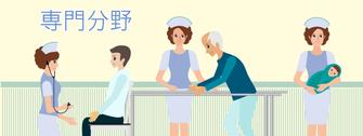 看護学校で勉強すること 専門分野|看護予備校Vスクール京町