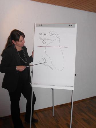Bei einer regionalen Info Veranstaltung zum Thema Hypnose
