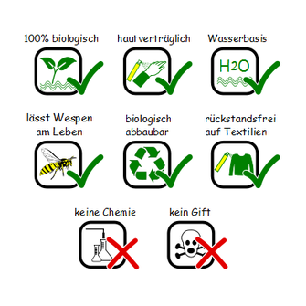 Wasp fly home Beschreibung Icons biologisches Wespenspray