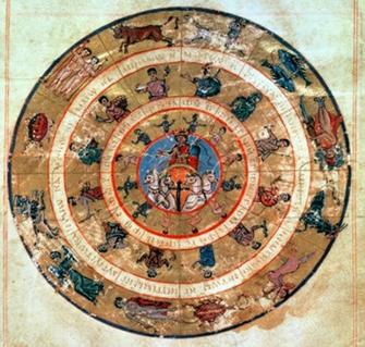 Übereinstimmung macht hindu-Astrologie