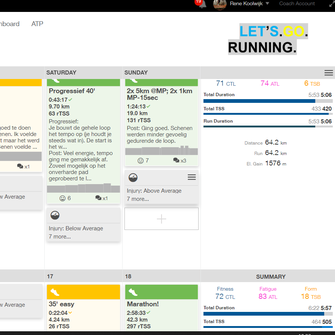 Welkom bij Let's Go Running! Hardloopcoaching en begeleiding om jouw doelen te bereiken. Running coach.