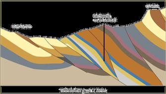 Tiefenbohrung Eptinger in Eptingen Eptinger-Quelle