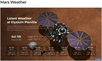 Image credit: NASA/JPL-Caltech/Cornell/CAB