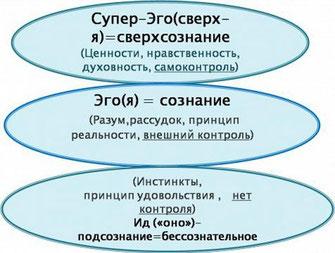 ЕГЭ, Обществознание, Типовые экзаменационные варианты, 30 ...