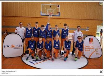 Jannis Sonnefeld mit dem Team Bremerhaven II beim Sichtungsturnier des DBB in Heidelberg vom 11. und 12. April 2015