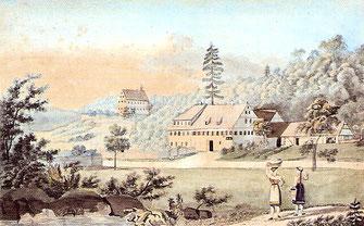 Bildquelle: https://de.wikipedia.org/wiki/Bläsibad