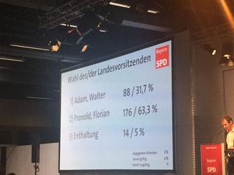 Das Ergebnis: So votierten die bayerischen Delegierten. - Foto: SPD