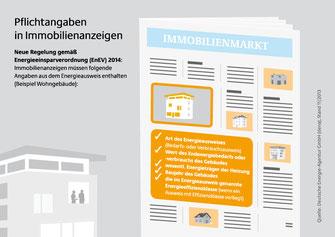 energieausweis immobilienanzeigen schweinfurt, volkach, gerolzhofen, kitzingen florian wohlfeil energieberater