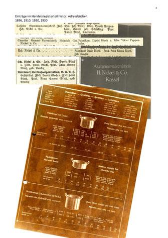Einträge im Handelsregisterteil historischer Adressbücher