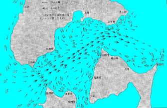 津軽海峡を東進する対馬暖流
