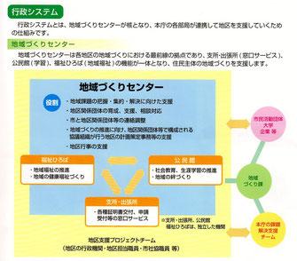 松本市における地域づくりセンターの役割