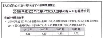 古賀市人口ビジョンで掲げた合計特殊出生率