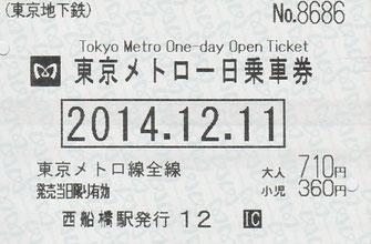 メトロ一日乗車券(旧)