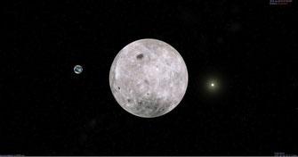Erde - Mond - Sonne | Grafik: Celestia