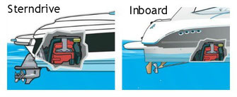 inboard engine checks