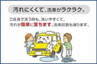 汚れにくくて洗車がラクラク