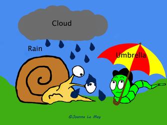 """JoJo l'escargot nous montre comment dire """"la pluie"""" en anglais."""