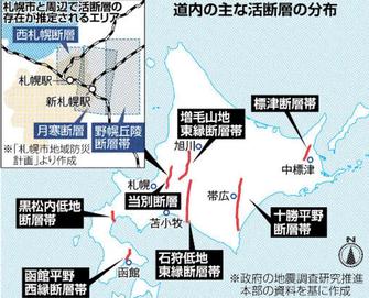 4月16日北海道新聞朝刊2面より