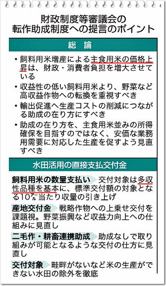 日本農業新聞より抜粋。