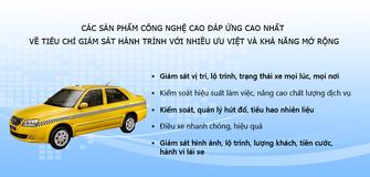 giai-phap-gps-cho-xe-taxi