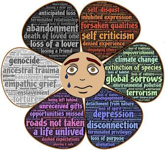 Es gibt vieles, was ein Trauma auslösen kann.