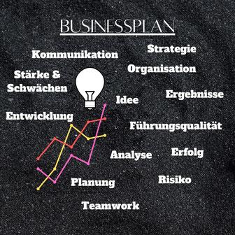 Inhalt eines Businessplan
