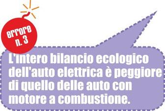 L'intero bilancio ecologico dell'auto elettrica è peggiore di quello delle auto con motore a combustione.