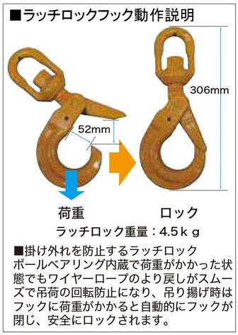 ラッチロック説明 フックに荷重がかかると自動的にフックが閉じ、安全にロックされます。