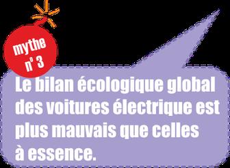 mythe no. 3: Le bilan écologique global des voitures électrique est plus mauvais que celles à essence.