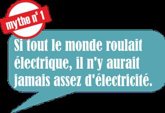 mythe no. 1: Si tout le monde roulait électrique, il n'y aurait jamais assez d'électricité.