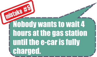 Mistake no. 5: Nobody wants to wait 4 hours at the gas station until the e-car is fully charged