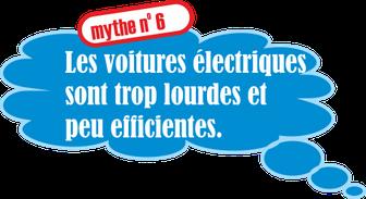 mythe no. 6: Les voitures électriques sont trop lourdes et peu efficientes.