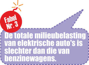 Fabel Nr. 3: De totale milieubelasting von elektrische auto.s is slechter dan die van benzinewagens.