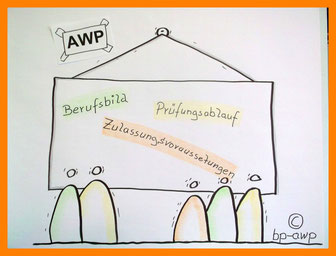 Copyright by bp-awp.de
