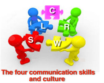 The four skills (listening, speaking, reading and writing) are the most important points of EuroLingual.