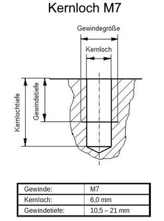 M7 Kernloch, Kernlochdruchmesser M7, Kernlochtiefe M7, Gewindetiefe M7