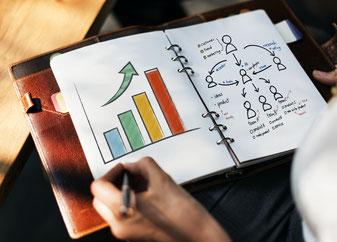 Vertrieb, Personalberatung / Personalvermittlung, Partnerschaft, langfristige Kundenbeziehung, Strategie, Nachhaltigkeit