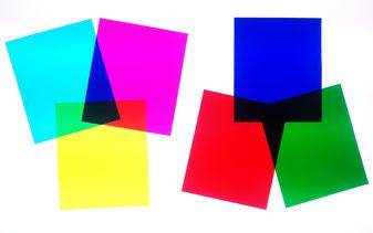 Filtres colorés, synthèse soustractive