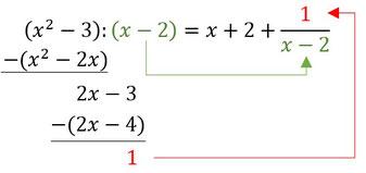 Beispiel für eine Polynomdivision, bei der ein Rest übrigleibt