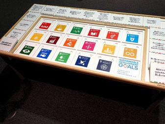 SDGs学習パネル
