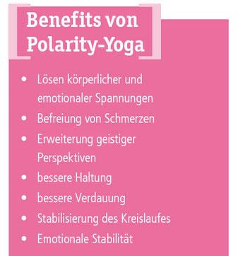 Die einzelnen Yoga-Übungen basieren auf den fünf Elementen, Äther, Feuer, Luft, Wasser und Erde, die bestimmten Organen zugeordnet sind.