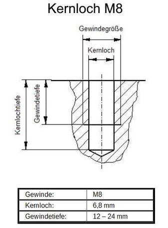 M8 Kernloch, Kernlochdruchmesser M8, Kernlochtiefe M8, Gewindetiefe M8