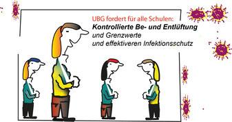 Luftfilter an Schulen: Landkreistag fordert mehr Zuschuss   Bild:spagra