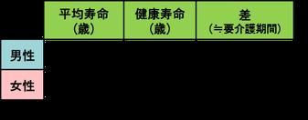 令和元年度版 高齢社会白書(内閣府)