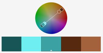 Farbkreis Komplementärfarben