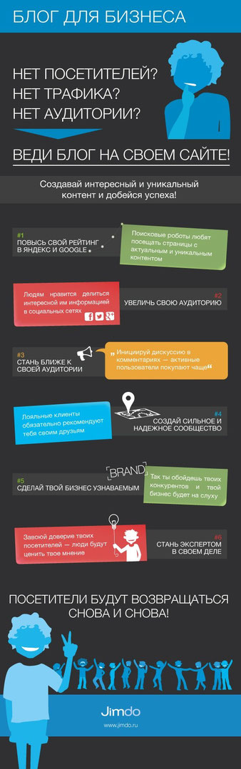 Инфографика: ведение блога на сайте