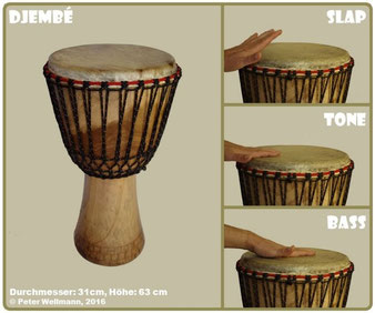 Picture slap tone bass: wir-trommeln.blogspot.com