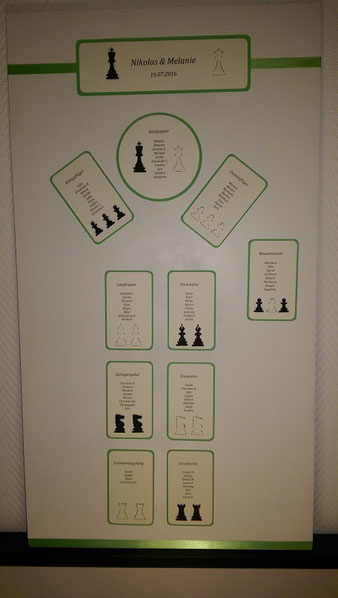 Sitzplan, Schachhochzeit, Melanie und Nikolas Lubbe