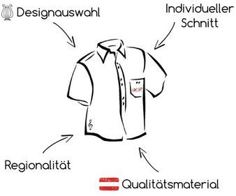 Ferdinand Manufaktur, das Hemd für Musikvereine